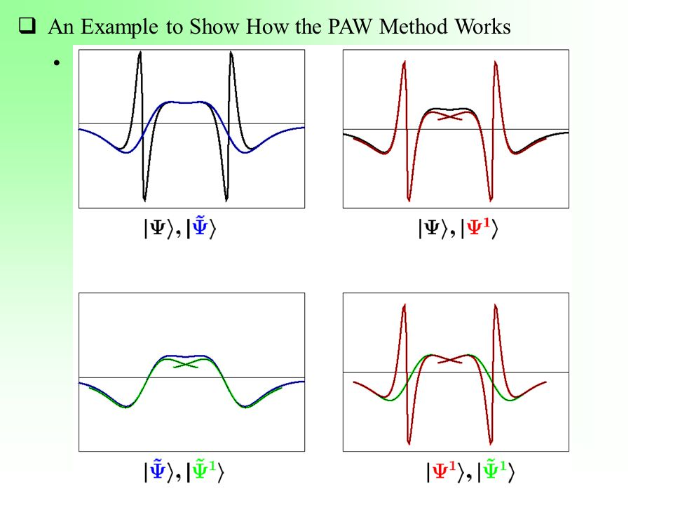  An Example to Show How the PAW Method Works