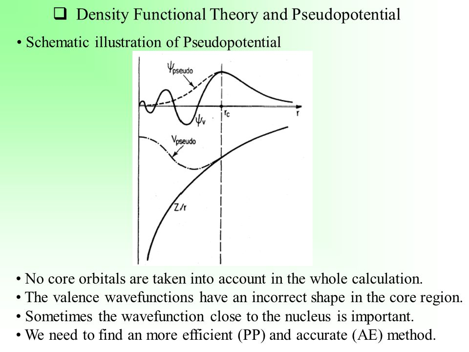 Schematic illustration of Pseudopotential No core orbitals are taken into account in the whole calculation. The valence wavefunctions have an incorrec