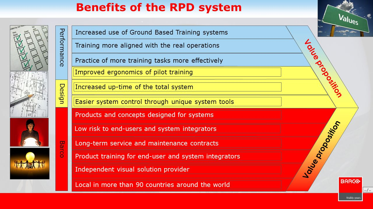 Practice of more training tasks more effectively Training more aligned with the real operationsIncreased use of Ground Based Training systems Improved ergonomics of pilot training Increased up-time of the total system Easier system control through unique system toolsProducts and concepts designed for systems Low risk to end-users and system integrators Product training for end-user and system integrators Independent visual solution provider Local in more than 90 countries around the world Long-term service and maintenance contracts Benefits of the RPD system Value proposition./......./..