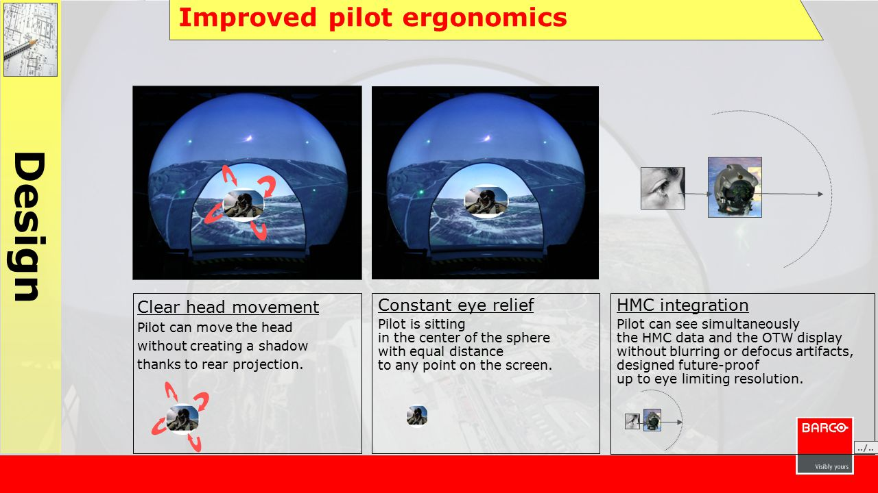 Improved pilot ergonomics Clear head movement Pilot can move the head without creating a shadow thanks to rear projection.