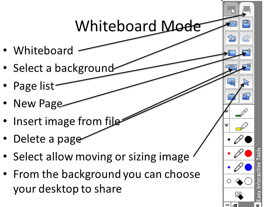 Whiteboard Mode Whiteboard Select a background Page list New Page Insert image from file Delete a page Select allow moving or sizing image From the background you can choose your desktop to share