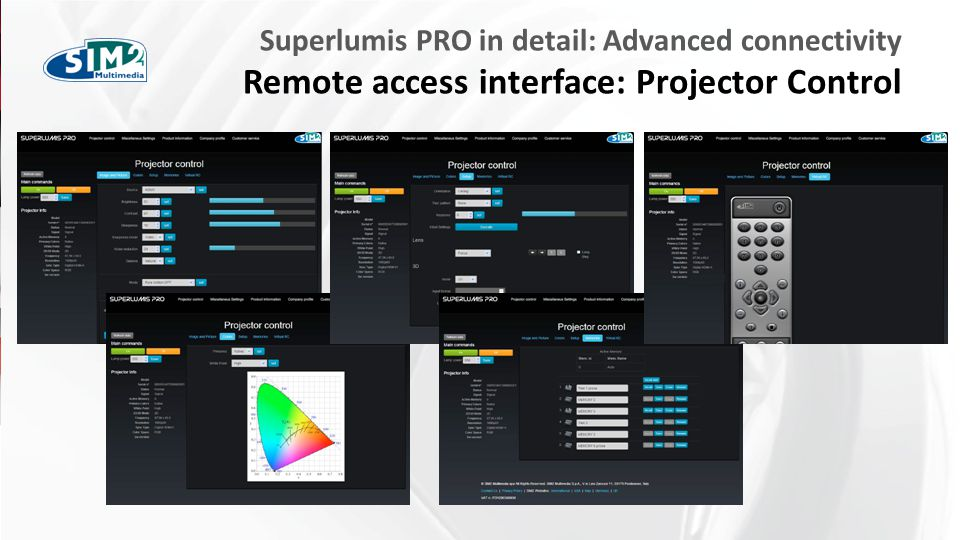 FARE CLIC PER MODIFICARE STILE Superlumis PRO in detail: Advanced connectivity Remote access interface: Projector Control