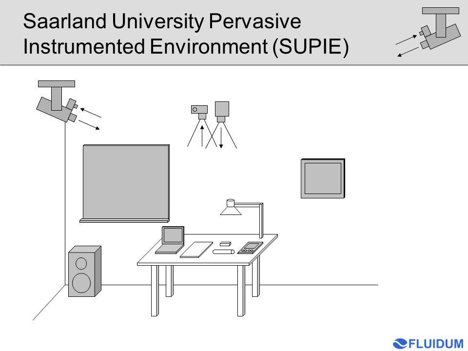 Saarland University Pervasive Instrumented Environment (SUPIE)