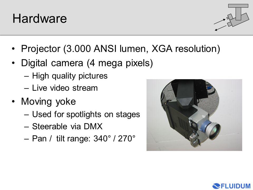 Hardware Projector (3.000 ANSI lumen, XGA resolution) Digital camera (4 mega pixels) –High quality pictures –Live video stream Moving yoke –Used for spotlights on stages –Steerable via DMX –Pan / tilt range: 340° / 270°