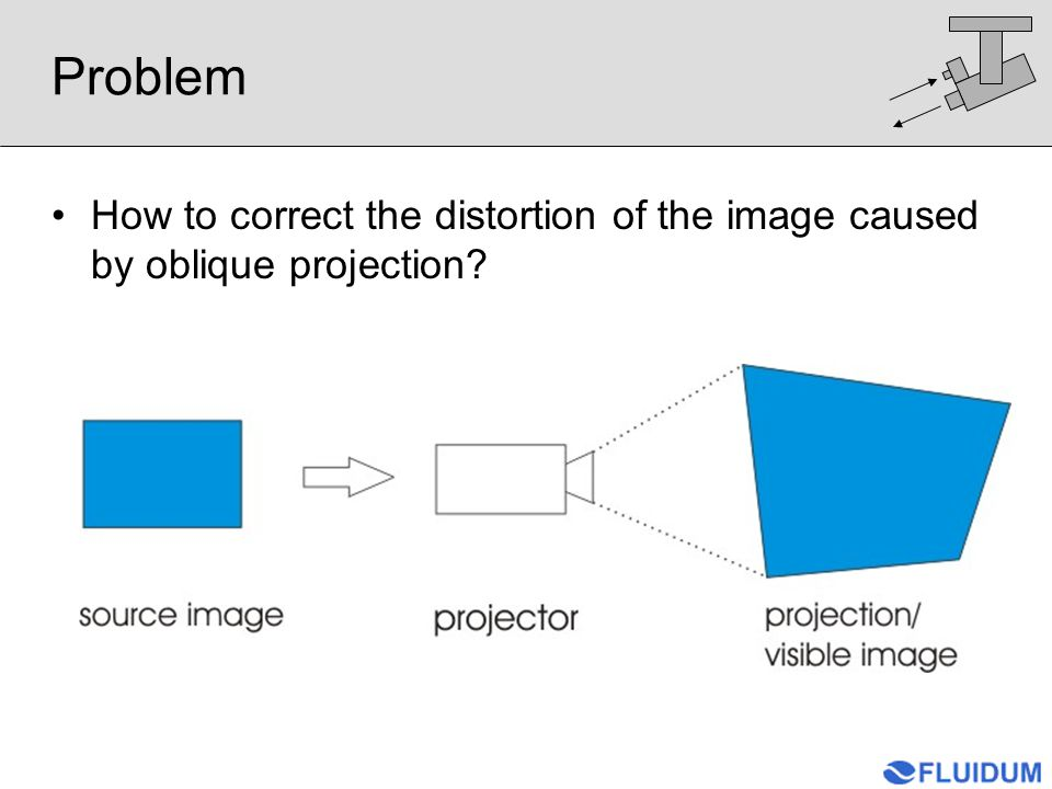 Problem How to correct the distortion of the image caused by oblique projection?