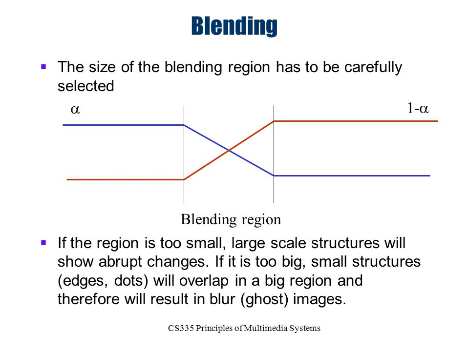 CS335 Principles of Multimedia Systems Blending  The size of the blending region has to be carefully selected  If the region is too small, large sca