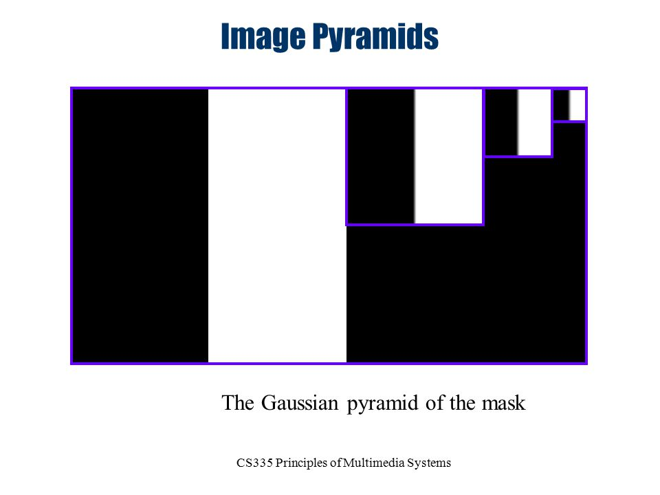 CS335 Principles of Multimedia Systems Image Pyramids The Gaussian pyramid of the mask