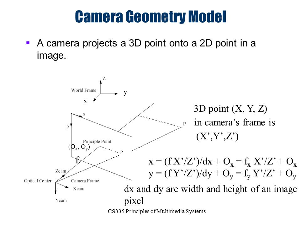 CS335 Principles of Multimedia Systems Camera Geometry Model  A camera projects a 3D point onto a 2D point in a image. (X',Y',Z') x = (f X'/Z')/dx +