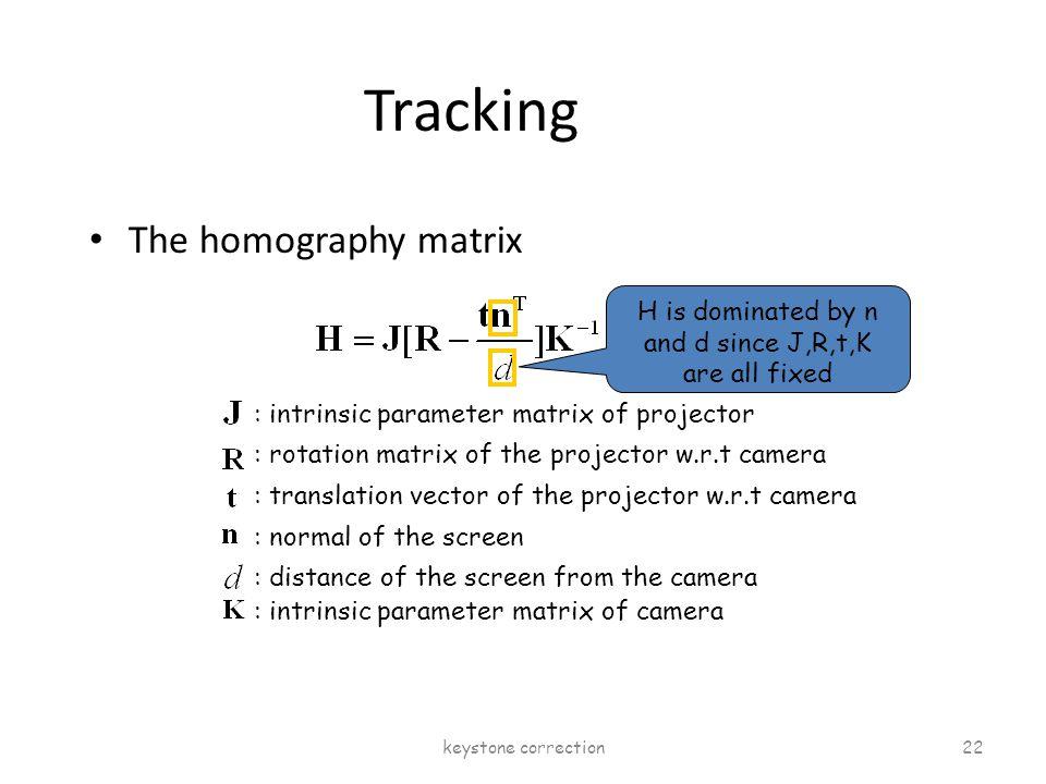 Tracking The homography matrix : intrinsic parameter matrix of projector : rotation matrix of the projector w.r.t camera : translation vector of the p