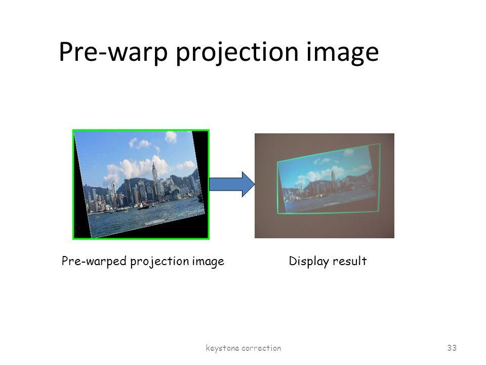 Pre-warp projection image Pre-warped projection imageDisplay result keystone correction 33