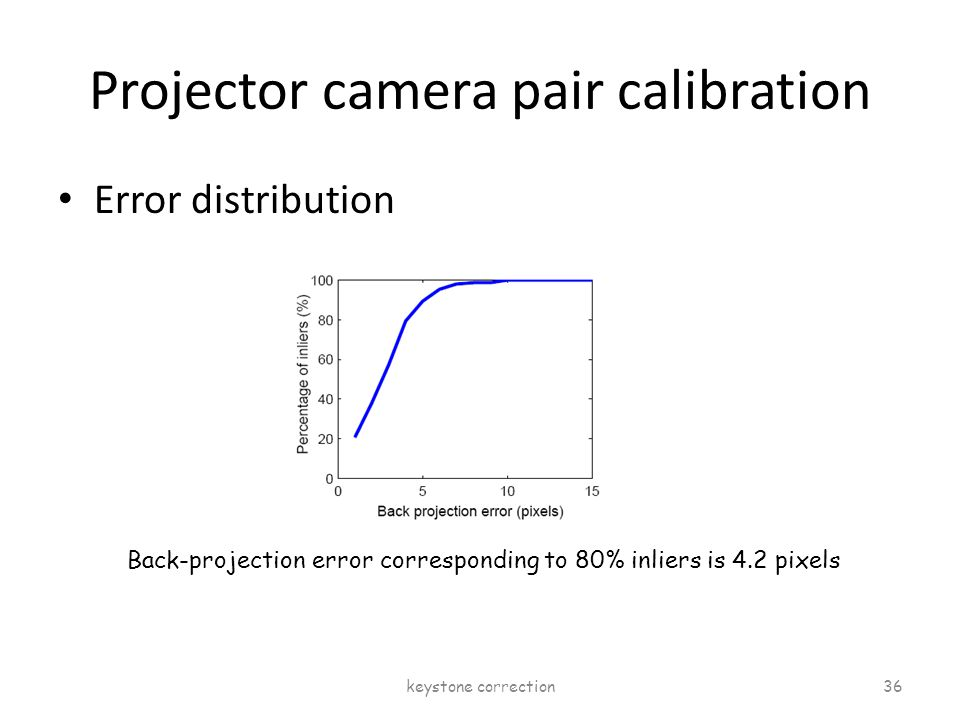 Projector camera pair calibration Error distribution Back-projection error corresponding to 80% inliers is 4.2 pixels keystone correction 36