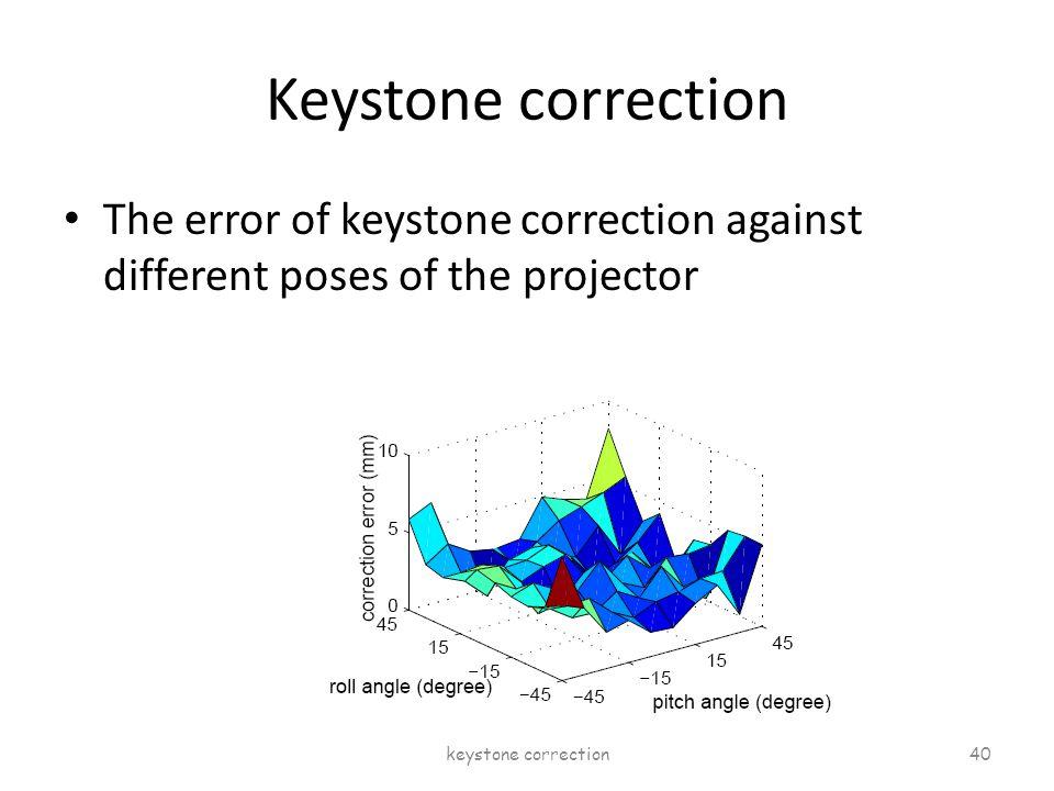 Keystone correction The error of keystone correction against different poses of the projector keystone correction 40