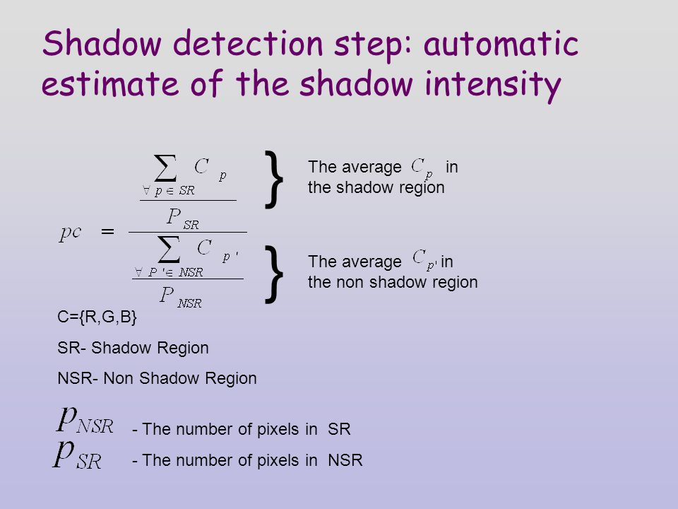 Shadow detection step: automatic estimate of the shadow intensity } The average in the shadow region } The average in the non shadow region C={R,G,B} SR- Shadow Region NSR- Non Shadow Region - The number of pixels in SR - The number of pixels in NSR