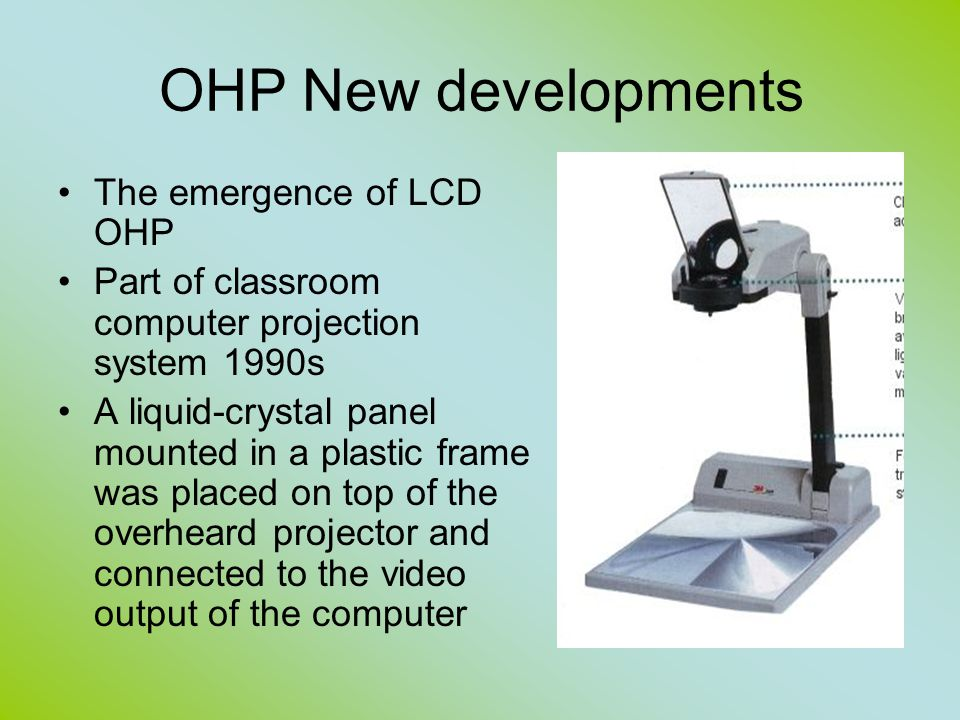 OHP New developments The emergence of LCD OHP Part of classroom computer projection system 1990s A liquid-crystal panel mounted in a plastic frame was