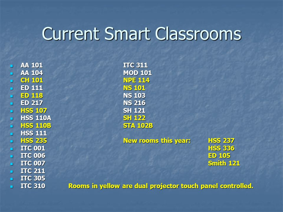 Current Smart Classrooms AA 101ITC 311 AA 101ITC 311 AA 104MOD 101 AA 104MOD 101 CH 101NPE 114 CH 101NPE 114 ED 111NS 101 ED 111NS 101 ED 118 NS 103 ED 118 NS 103 ED 217NS 216 ED 217NS 216 HSS 107SH 121 HSS 107SH 121 HSS 110ASH 122 HSS 110ASH 122 HSS 110BSTA 102B HSS 110BSTA 102B HSS 111 HSS 111 HSS 235New rooms this year:HSS 237 HSS 235New rooms this year:HSS 237 ITC 001HSS 336 ITC 001HSS 336 ITC 006ED 105 ITC 006ED 105 ITC 007Smith 121 ITC 007Smith 121 ITC 211 ITC 211 ITC 305 ITC 305 ITC 310 Rooms in yellow are dual projector touch panel controlled.