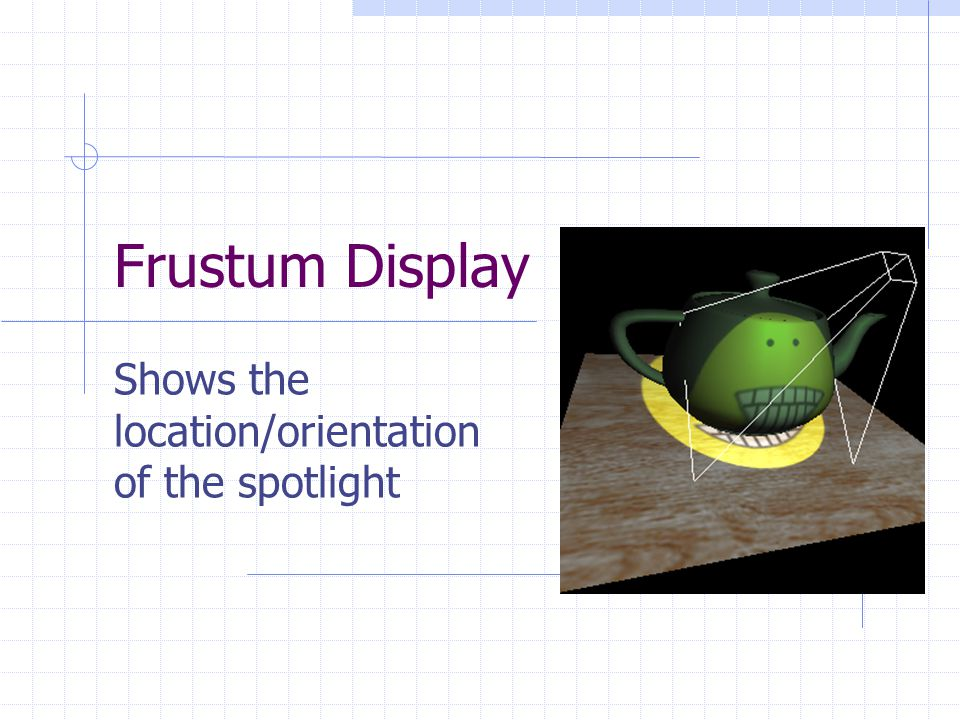 Frustum Display Shows the location/orientation of the spotlight