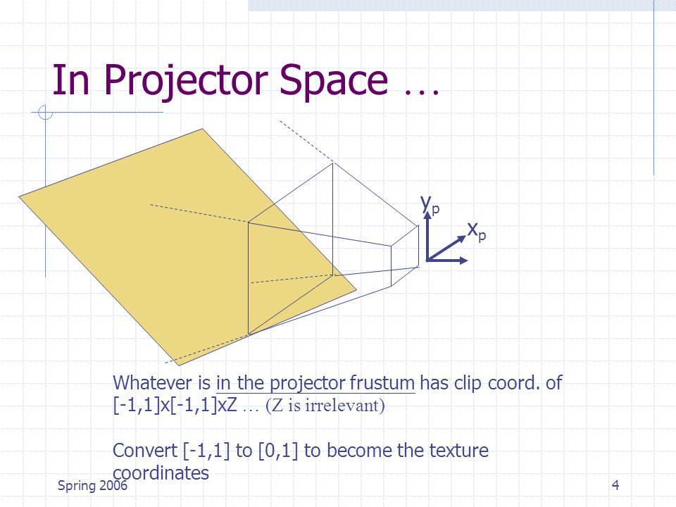 Spring 20064 In Projector Space … xpxp ypyp Whatever is in the projector frustum has clip coord.