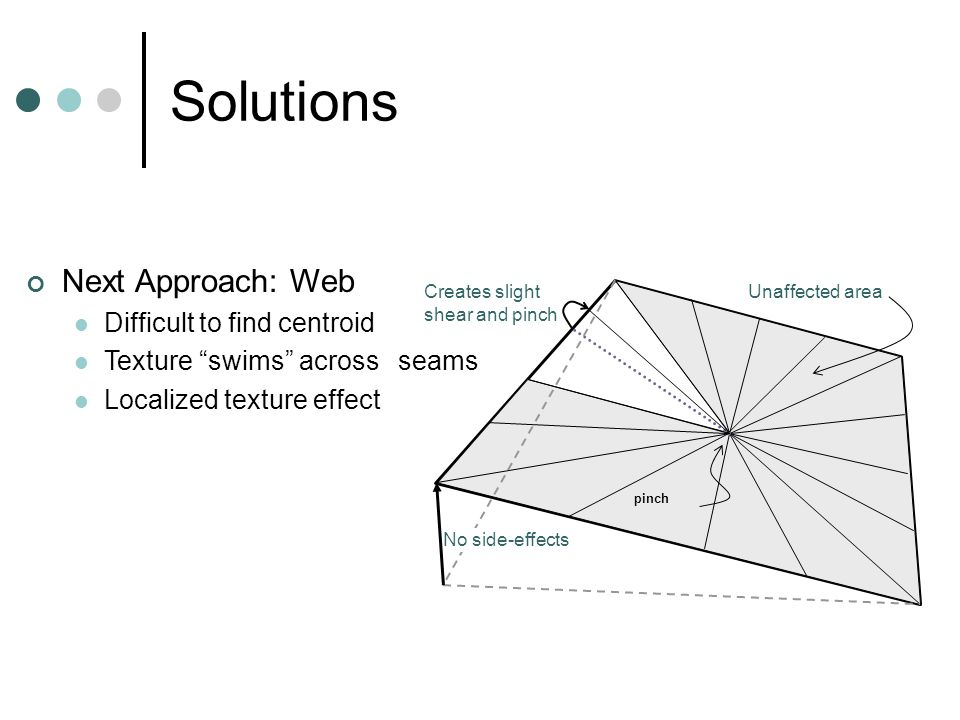 Solutions Next Approach: Web Difficult to find centroid Texture swims across seams Localized texture effect Creates slight shear and pinch No side-effects Unaffected area pinch