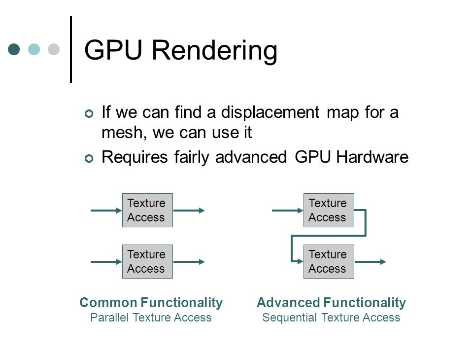 GPU Rendering If we can find a displacement map for a mesh, we can use it Requires fairly advanced GPU Hardware Texture Access Texture Access Common Functionality Parallel Texture Access Texture Access Texture Access Advanced Functionality Sequential Texture Access