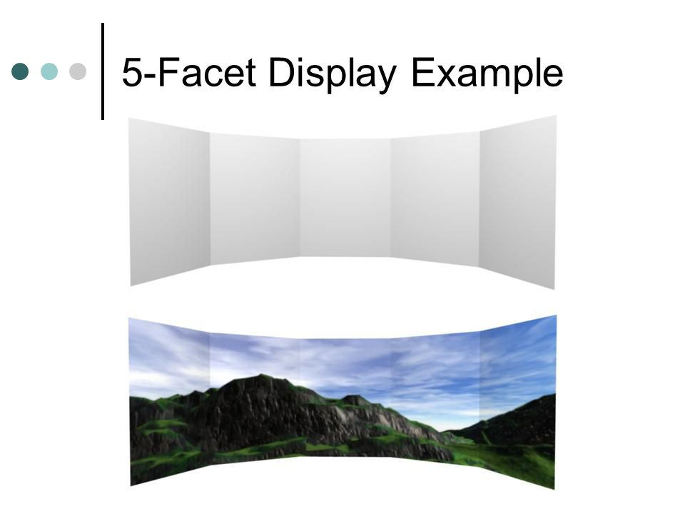 5-Facet Display Example