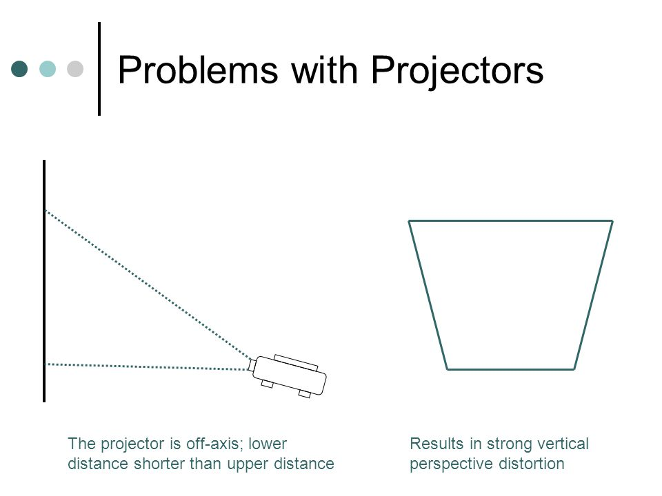 Problems with Projectors Perspective distortion Vertical distortion Keystone Horizontal distortion Keystone correction not as common More expensive Keystoning reduces image quality Difficult to manually align projector