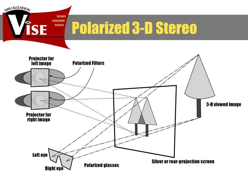 Polarized 3-D Stereo