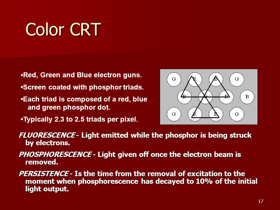 17 Color CRT FLUORESCENCE - Light emitted while the phosphor is being struck by electrons. PHOSPHORESCENCE - Light given off once the electron beam is