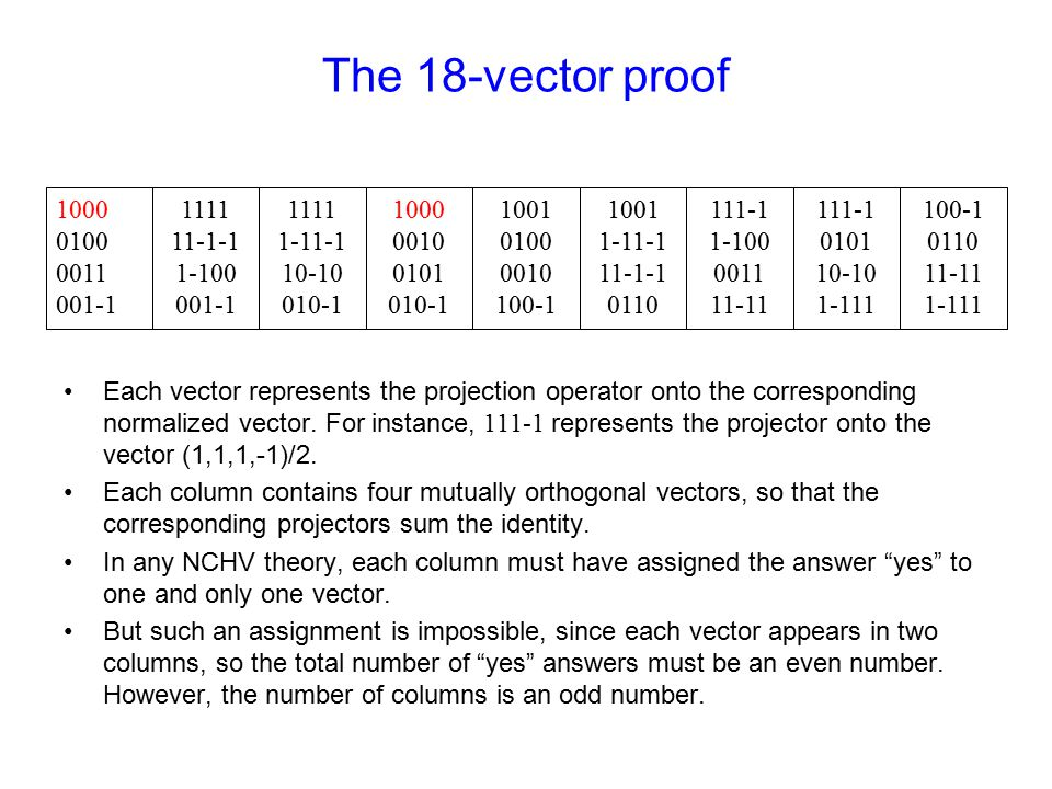 Each vector represents the projection operator onto the corresponding normalized vector.
