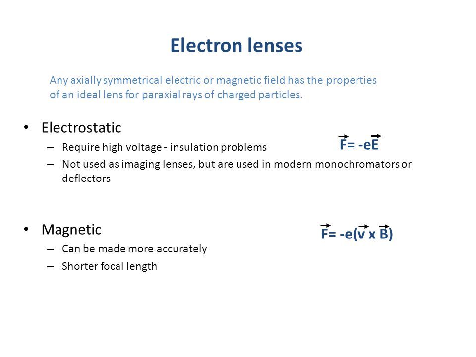 Electron lenses Electrostatic – Require high voltage - insulation problems – Not used as imaging lenses, but are used in modern monochromators or defl