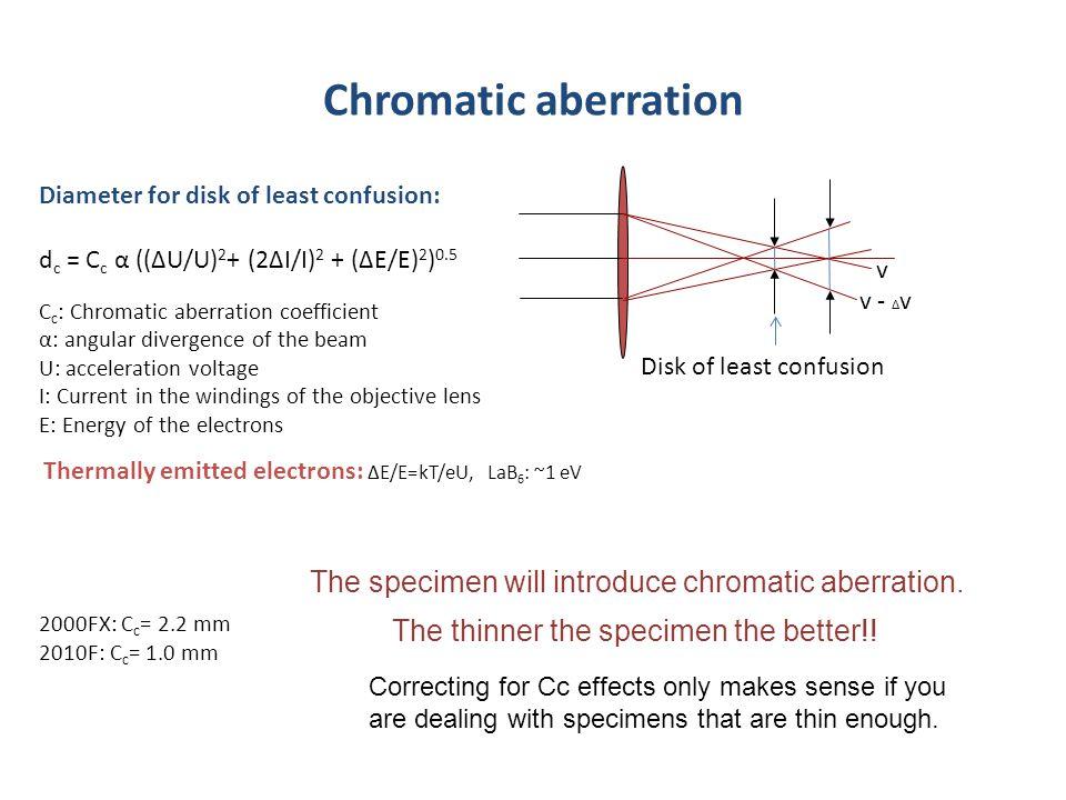 Chromatic aberration v v - Δ v Diameter for disk of least confusion: d c = C c α ((ΔU/U) 2 + (2ΔI/I) 2 + (ΔE/E) 2 ) 0.5 C c : Chromatic aberration coe