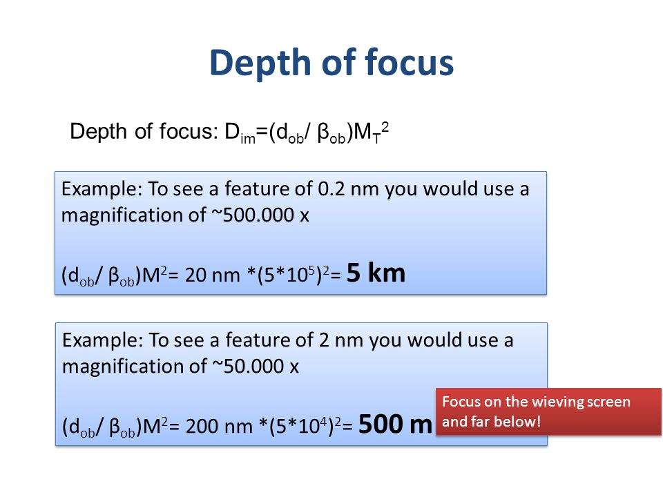 Depth of focus Depth of focus: D im =(d ob / β ob )M T 2 Example: To see a feature of 0.2 nm you would use a magnification of ~500.000 x (d ob / β ob