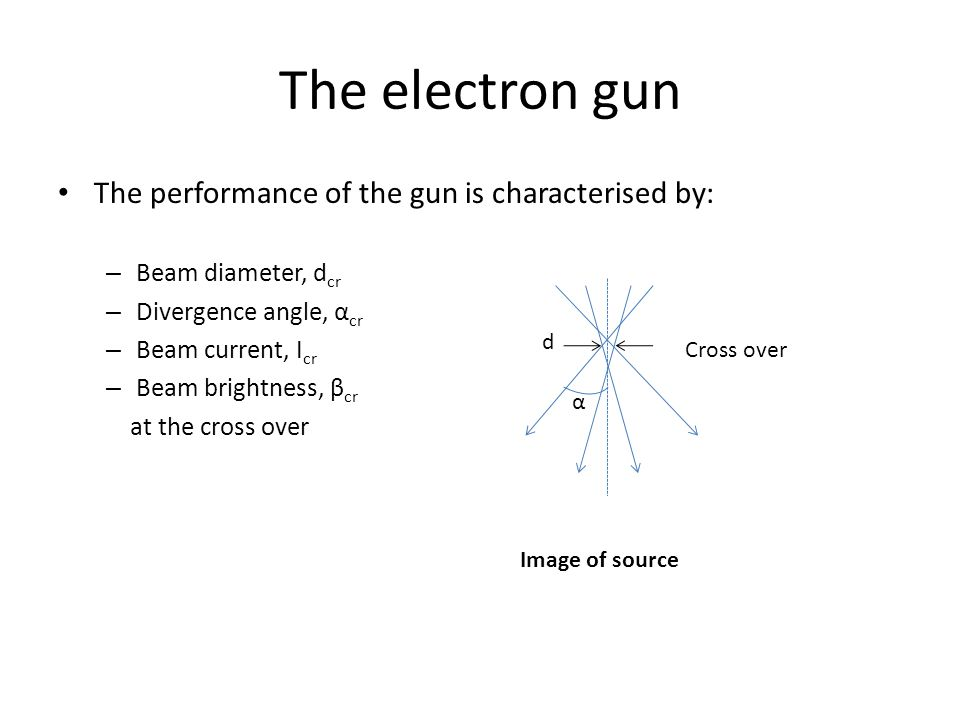 The electron gun The performance of the gun is characterised by: – Beam diameter, d cr – Divergence angle, α cr – Beam current, I cr – Beam brightness