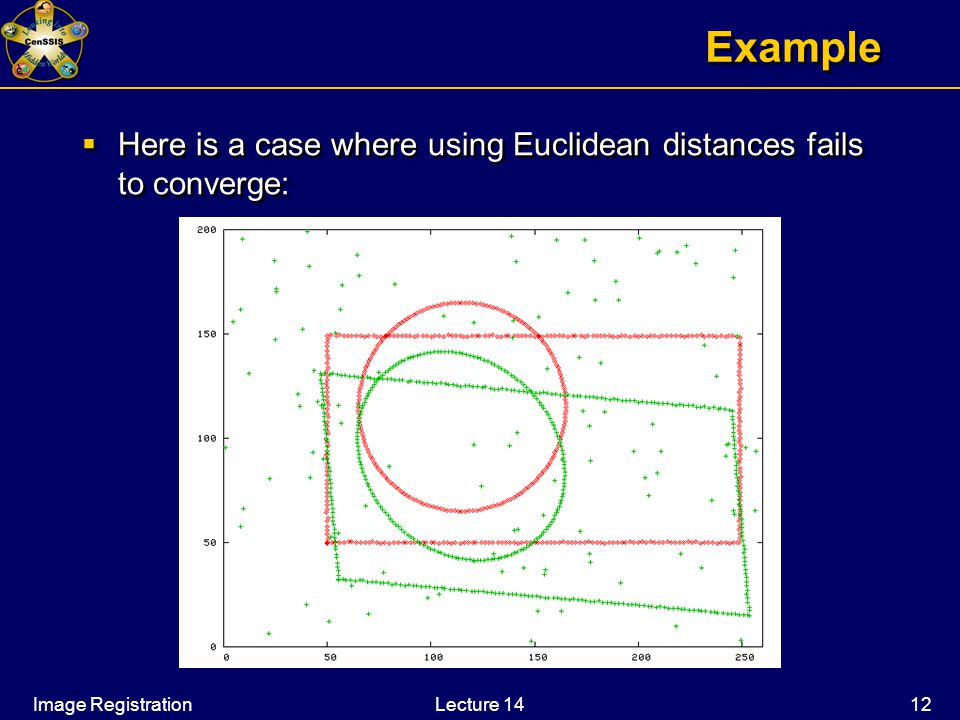 Image RegistrationLecture 14 12 Example  Here is a case where using Euclidean distances fails to converge: