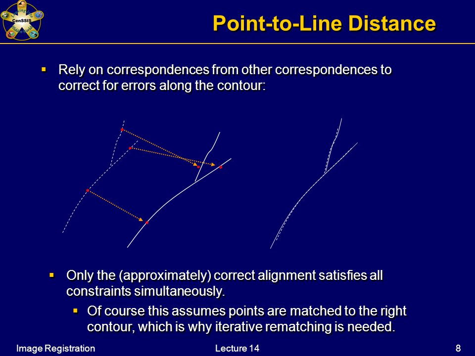 Image RegistrationLecture 14 8 Point-to-Line Distance  Rely on correspondences from other correspondences to correct for errors along the contour:  Only the (approximately) correct alignment satisfies all constraints simultaneously.