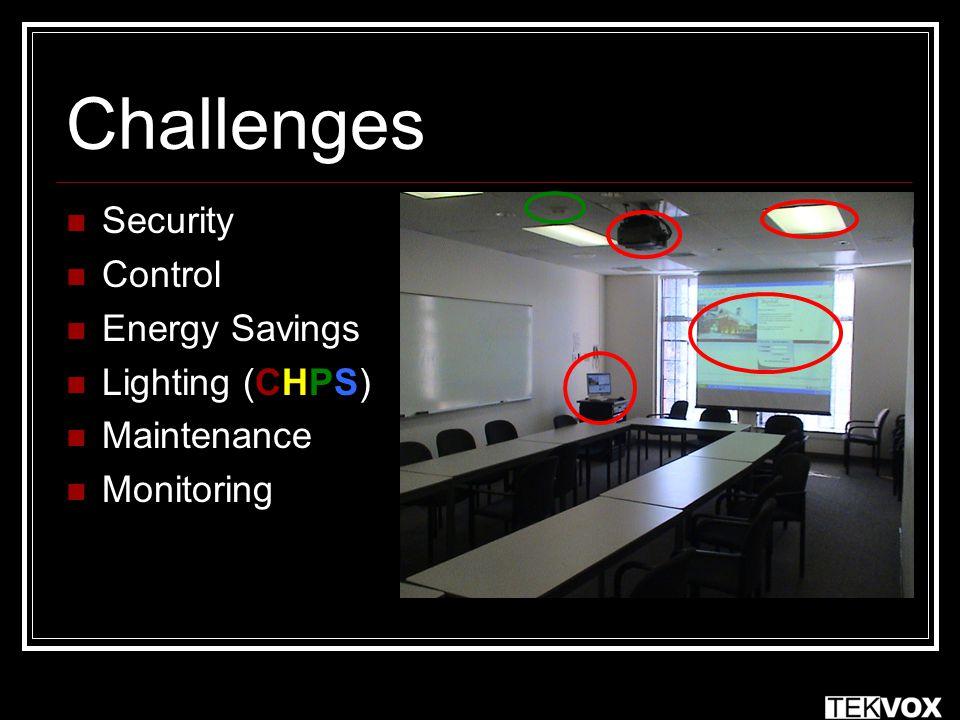 Challenges Security Control Energy Savings Lighting (CHPS) Maintenance Monitoring
