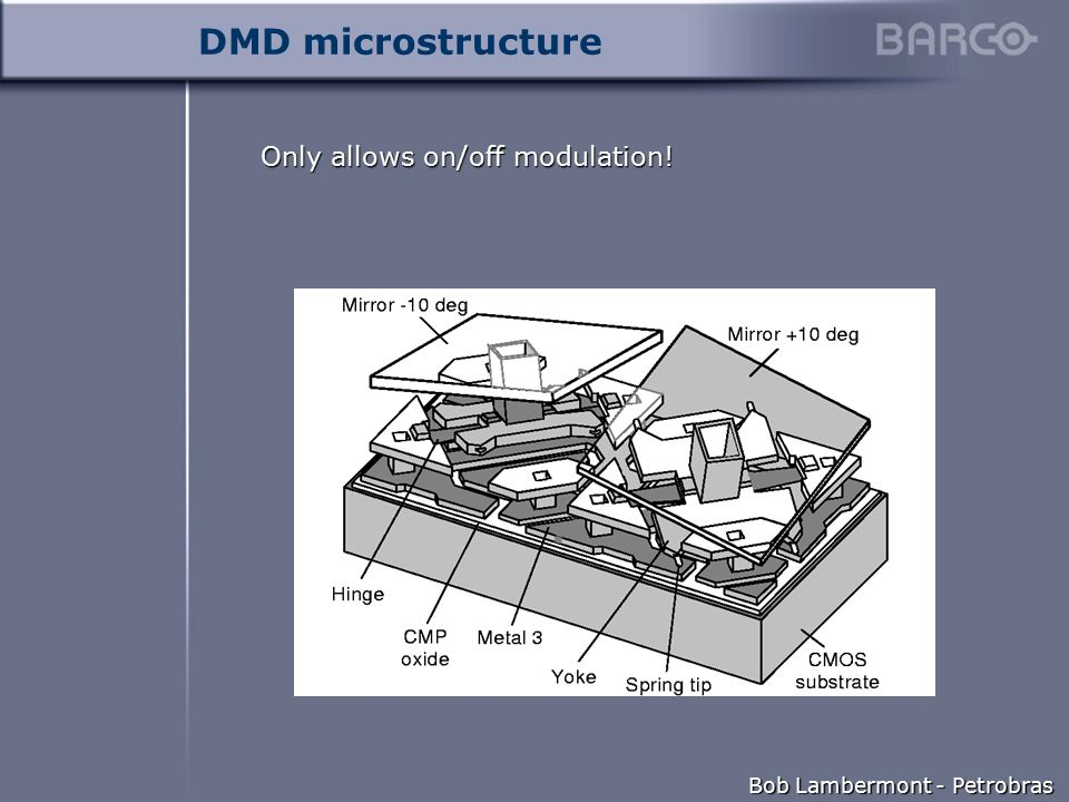 Bob Lambermont - Petrobras DMD microstructure Only allows on/off modulation!