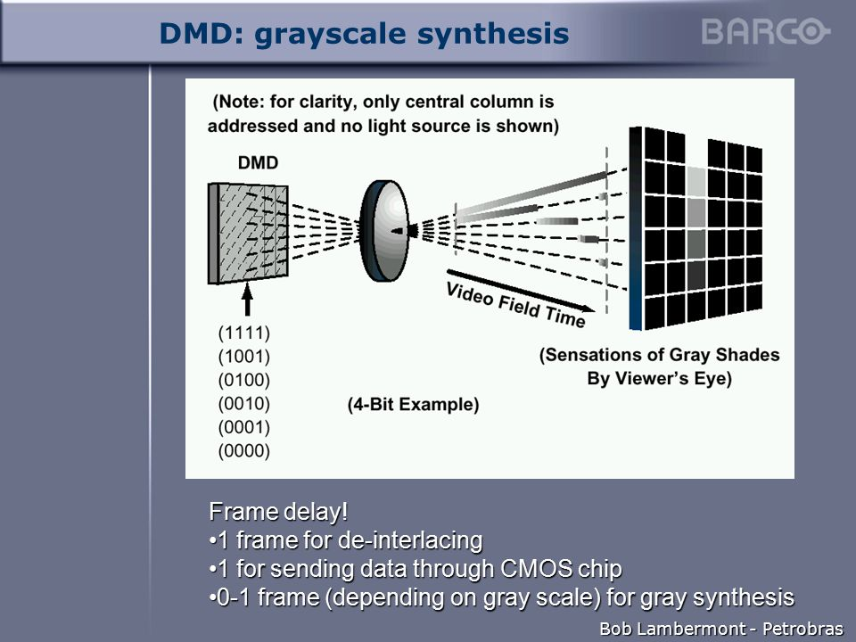 Bob Lambermont - Petrobras DMD: grayscale synthesis Frame delay.