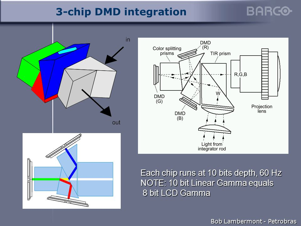 Bob Lambermont - Petrobras 3-chip DMD integration Each chip runs at 10 bits depth, 60 Hz NOTE: 10 bit Linear Gamma equals 8 bit LCD Gamma 8 bit LCD Gamma