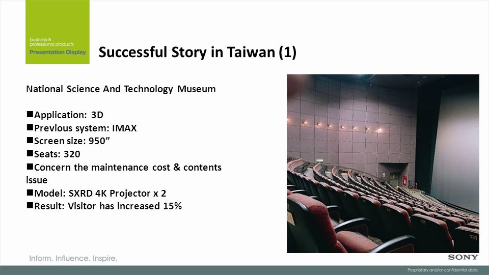 Successful Story in Taiwan (1) National Science And Technology Museum Application: 3D Previous system: IMAX Screen size: 950 Seats: 320 Concern the maintenance cost & contents issue Model: SXRD 4K Projector x 2 Result: Visitor has increased 15%