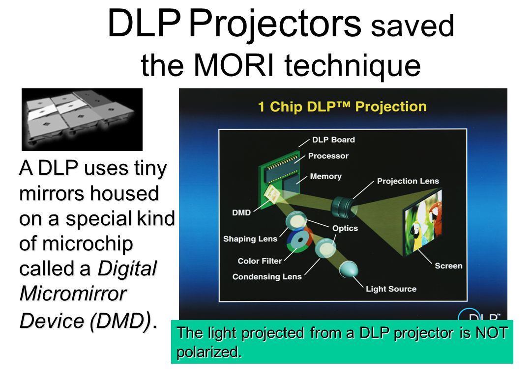 DLP Projectors saved the MORI technique A DLP uses tiny mirrors housed on a special kind of microchip called a Digital Micromirror Device (DMD ).