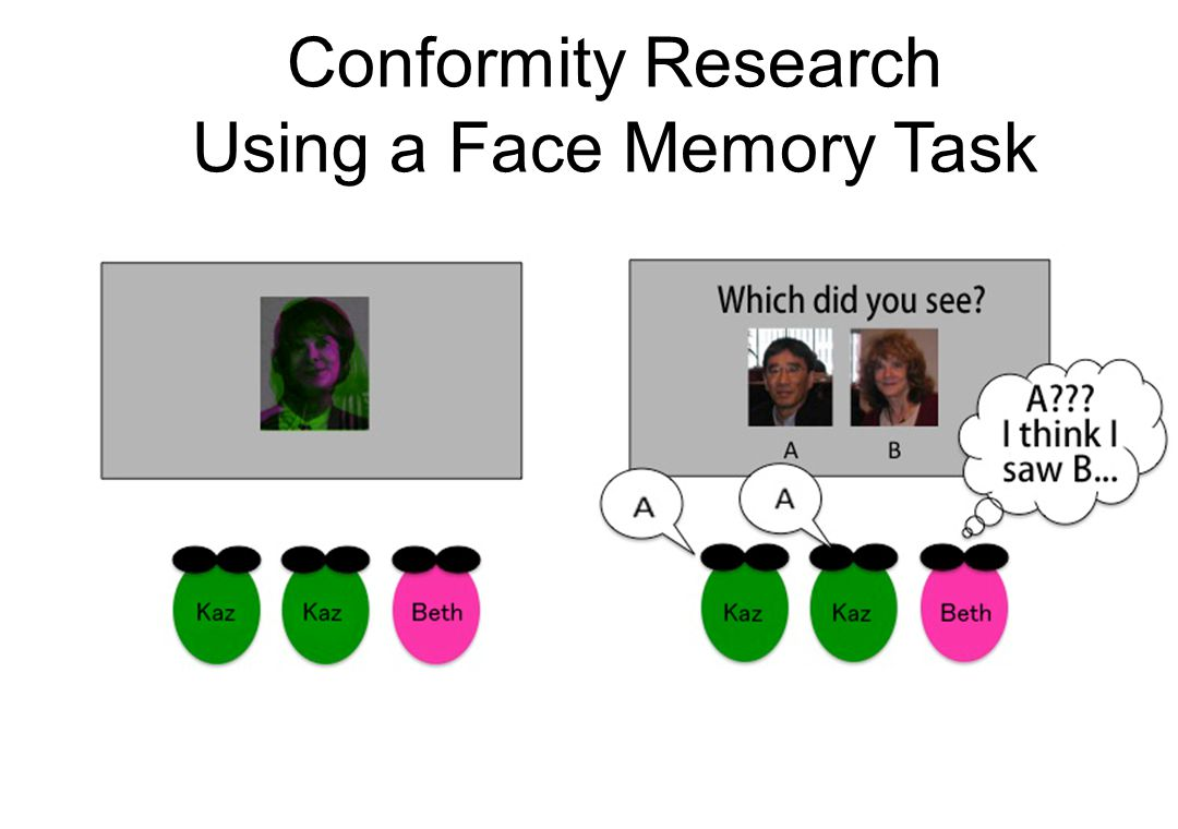Conformity Research Using a Face Memory Task