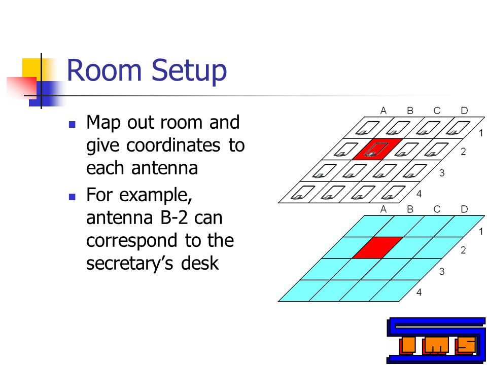 Room Setup Map out room and give coordinates to each antenna For example, antenna B-2 can correspond to the secretary's desk