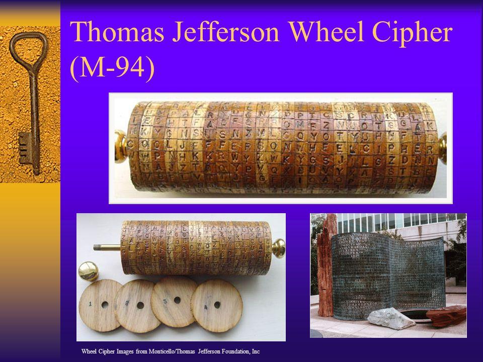 Thomas Jefferson Wheel Cipher (M-94) Wheel Cipher Images from Monticello/Thomas Jefferson Foundation, Inc