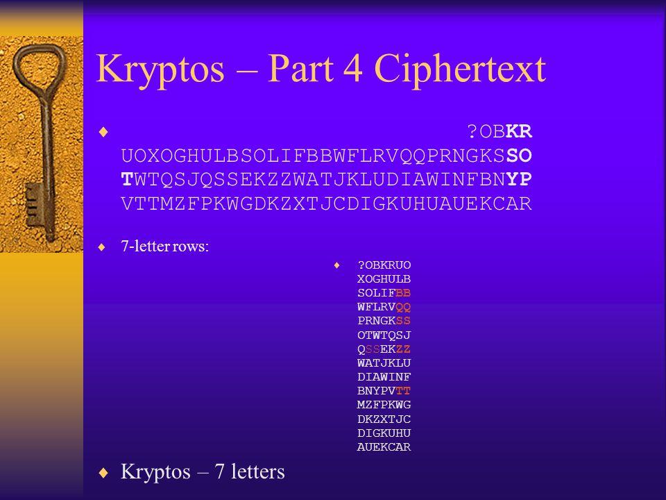 Kryptos – Part 4 Ciphertext  ?OBKR UOXOGHULBSOLIFBBWFLRVQQPRNGKSSO TWTQSJQSSEKZZWATJKLUDIAWINFBNYP VTTMZFPKWGDKZXTJCDIGKUHUAUEKCAR  7-letter rows: 