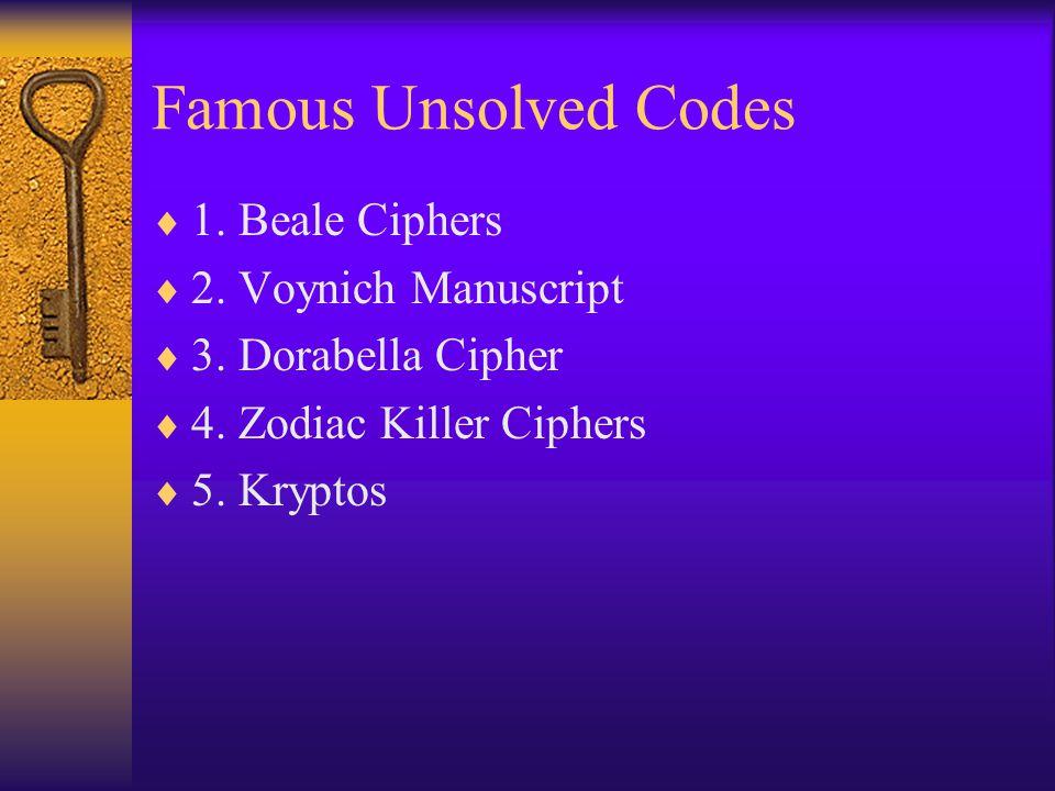 Famous Unsolved Codes  1. Beale Ciphers  2. Voynich Manuscript  3. Dorabella Cipher  4. Zodiac Killer Ciphers  5. Kryptos