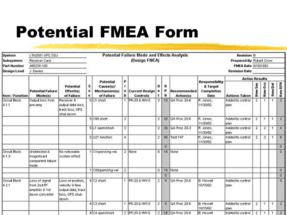 25 Potential FMEA Form