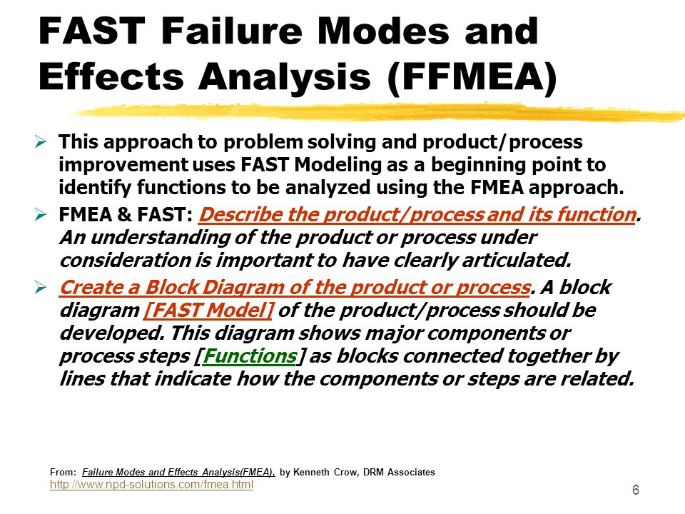 6 FAST Failure Modes and Effects Analysis (FFMEA)  This approach to problem solving and product/process improvement uses FAST Modeling as a beginning