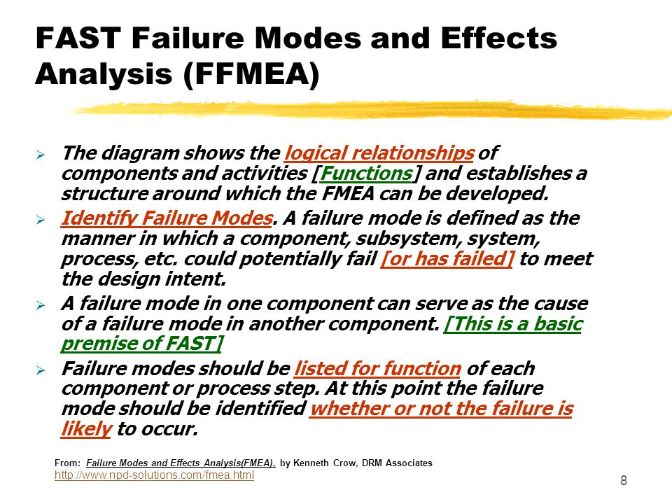 8 FAST Failure Modes and Effects Analysis (FFMEA)  The diagram shows the logical relationships of components and activities [Functions] and establishes a structure around which the FMEA can be developed.