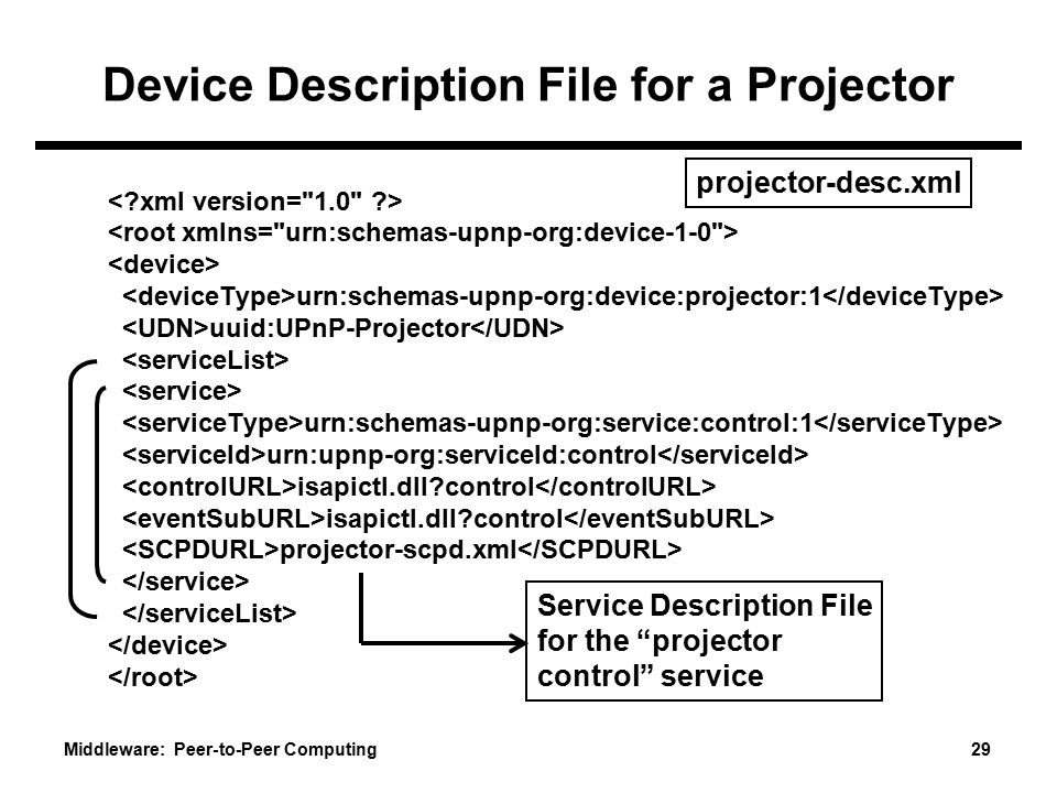 Middleware: Peer-to-Peer Computing 29 Device Description File for a Projector urn:schemas-upnp-org:device:projector:1 uuid:UPnP-Projector urn:schemas-upnp-org:service:control:1 urn:upnp-org:serviceId:control isapictl.dll?control projector-scpd.xml Service Description File for the projector control service projector-desc.xml
