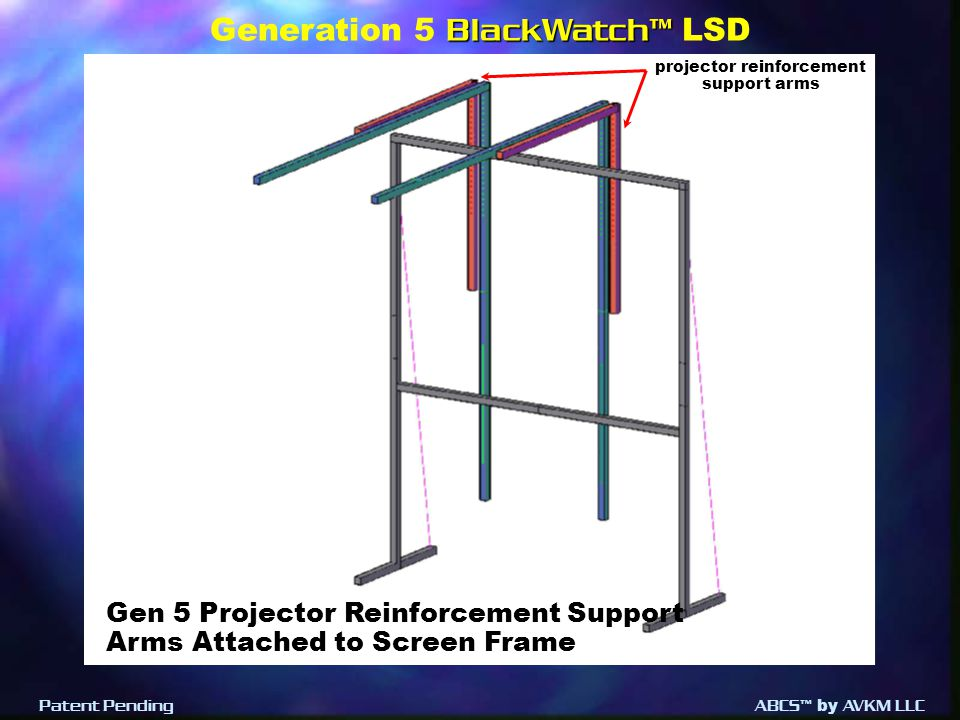 ABCS™ by AVKM LLC Gen 5 Projector Reinforcement Support Arms Attached to Screen Frame BlackWatch™ Generation 5 BlackWatch™ LSD projector reinforcement support arms Patent Pending